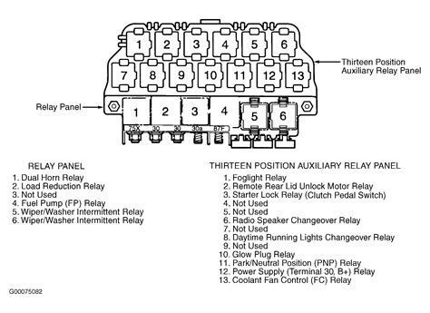 2001 vw beetle relay diagram wiring diagram shrutiradio