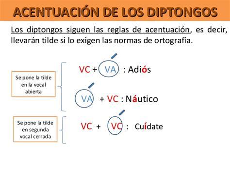 ejemplo de diptongos 20 ejemplos de diptongos y triptongos