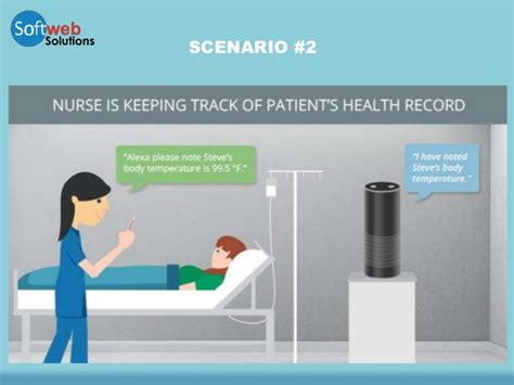 amazon healthcare how amazon echo can be helpful for the healthcare industry