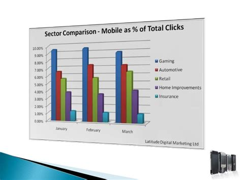 advertising on mobile ppc advertising on mobile why is it a big deal