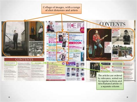 magazine layout conventions magazine layout conventions