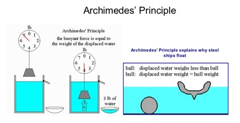 what is the meaning of architecture architecture principle definition dragon1