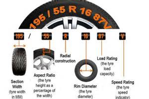 Car Tire Markings Explained Understanding Car Tyre Markings Mymoto Nigeria