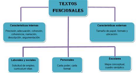 imagenes de textos funcionales escolares textos funcionales funcionales escolares