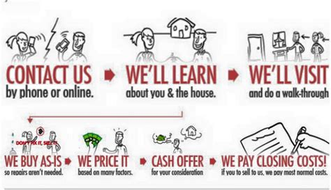 we buy houses philadelphia sell your house in philadelphia 215 322 1648