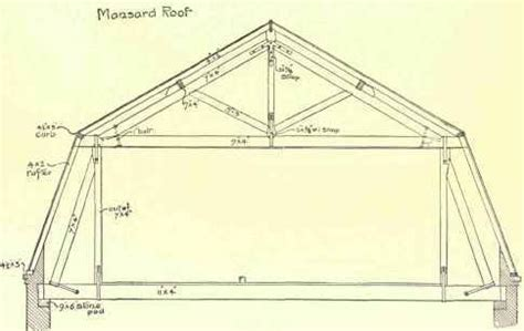 House Structure Parts Names Timber Roofs Part 3