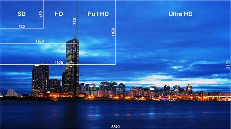 que son imagenes en 4k resoluci 243 n 4k en smartphones 191 qui 233 n ser 225 el primero