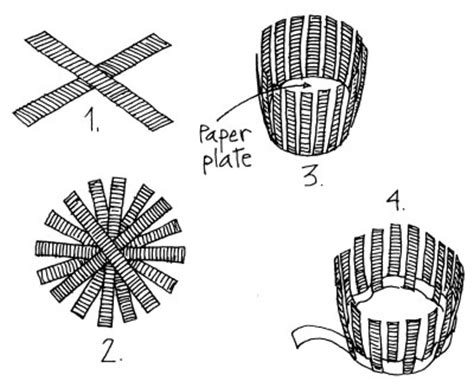 How To Make A Paper Weave Basket - tutsi basket tutsi basket howstuffworks