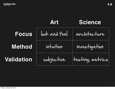 design vs art art vs science evidence based design