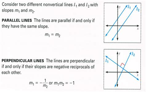 Slopes Of Parallel And Perpendicular Lines Worksheet Answers by Linear Function Integral Sk