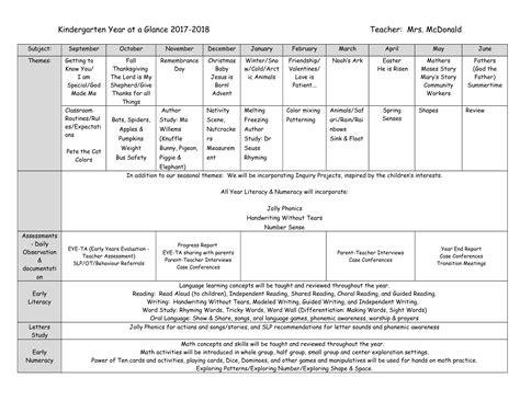 jan richardson guided reading lesson plan elipalteco