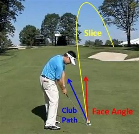 what causes a slice in golf swing best 20 golf slice ideas on pinterest golf golf tips