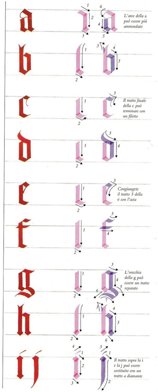 alfabeto gotico lettere calligrafie asdps armis et leo