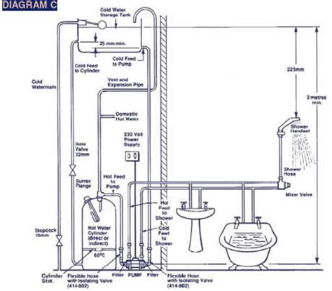 shower piping diagram shower booster pumps