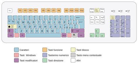 layout tastiera wikipedia image gallery tastiera italiana