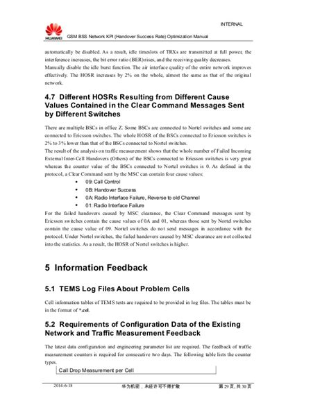 network handover document template gallery templates