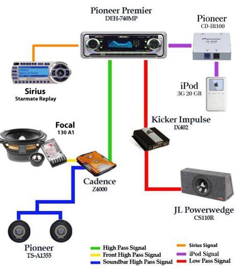image gallery monoblock lifier wiring
