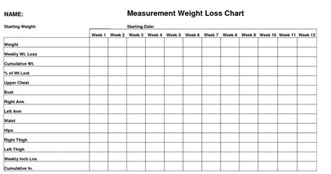 weight management chart the new year s weight loss goal with visual management