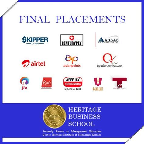 Packages After Mba by Business Tips Heritage Business School