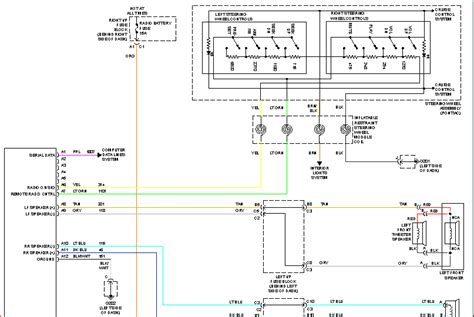 i need the wiring diagram for the factory radio for a 2001