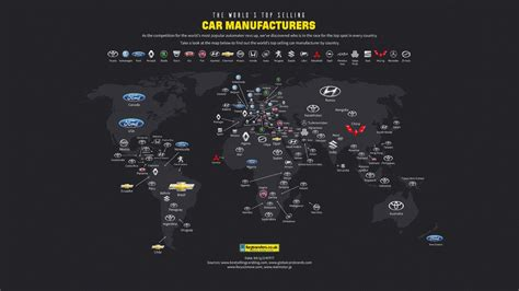 Best Selling Automakers by Country