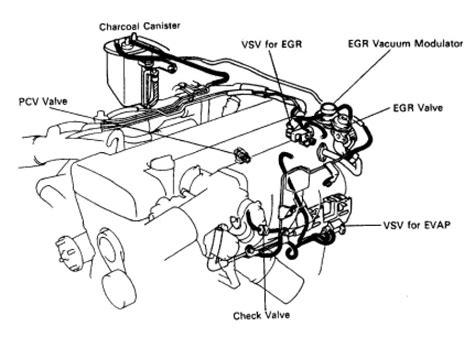 online service manuals 2001 cadillac eldorado security system chilton repair manual online free imageresizertool com