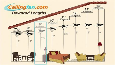 ceiling fans for 8 foot ceilings ceiling fan downrod guide youtube
