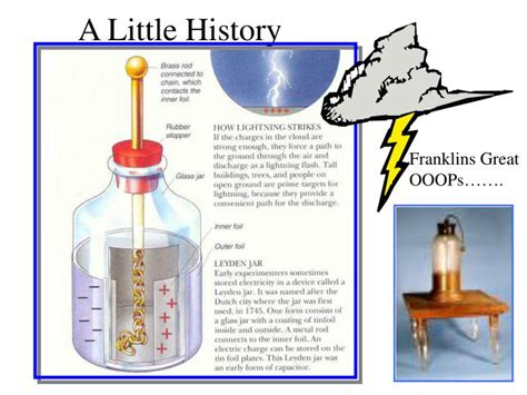 history of capacitor ppt history of capacitor ppt 28 images supercapacitors ppt hhd 4pc polypropylene capacitor ppt