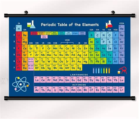 periodic table of the elements fabric poster with wall