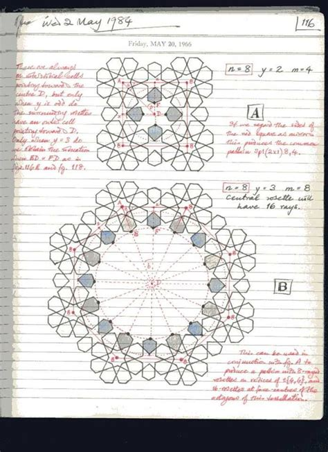 design pattern notes by sriman page 72 of 191 notes of islamic star patterns by a j