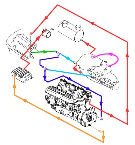 sea doo jet ski parts diagram 2000 seadoo gtx engine diagram wiring diagram