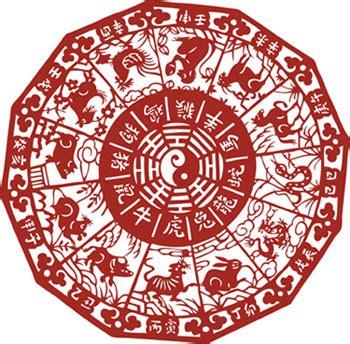 Calendario Chines Calend 225 Chin 234 S Hor 243 Scopo Chin 234 S Terapia De