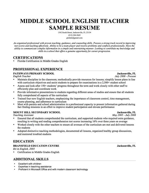 Sample Resume For All Types Of Jobs by English Teacher Resume Sample