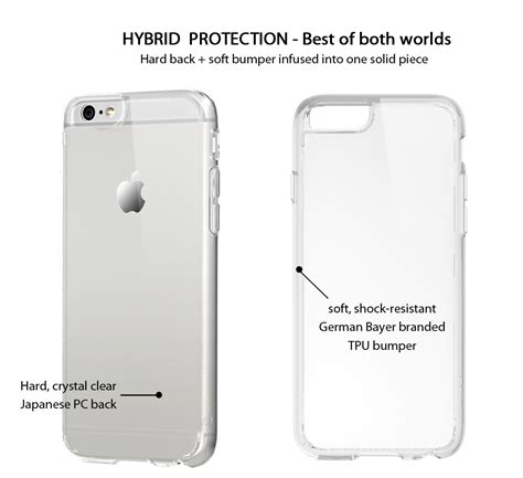 luvvitt clearview for iphone 6 plus cover for iphone 6s plus clear ebay