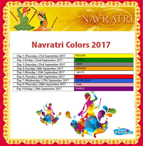 navratri colors list of synonyms and antonyms of the word navratri colors