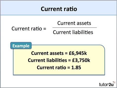 exle of liquid assets current ratio tutor2u business