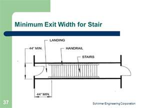 minimum width the essentials of egress ppt video online download