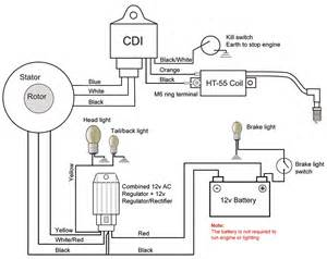 royal enfield 500 engine diagram royal get free image about wiring diagram