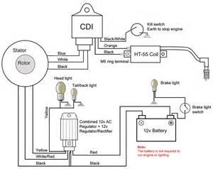 royal enfield motor diagram royal free engine image for user manual