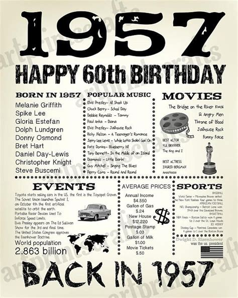 60th Birthday Meme - 18 best prints images on pinterest 60 birthday chalkboard poster and posters