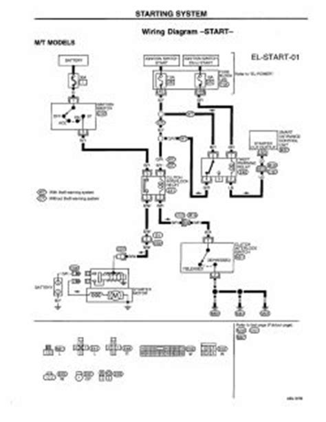 | Repair Guides | Electrical System (1999) | Starting