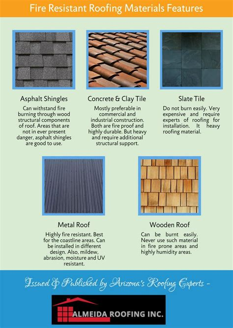 types of fire resistant house siding material types of resistant house siding material 28 images what are some types of siding