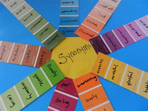 Handmade Thesaurus - smallworld putting to use synonym wheels