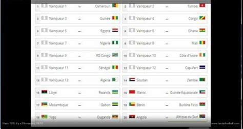 Calendrier Mondial 2018 Zone Afrique Mondial 2018 B 233 Nin Burkina Faso Pour Commencer Benin