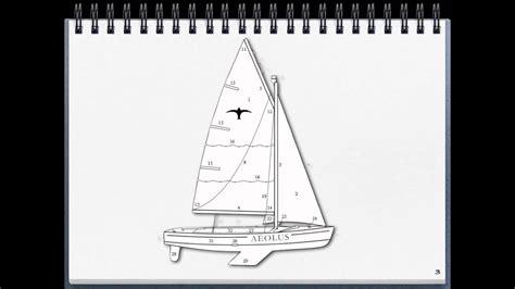 zeilboot voor beginners zeiltheorie cwo kielboot 1 beginners onderdelen schip