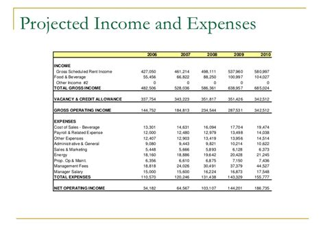 cash flow statement format for hotels projected income statement template courseworkexles x