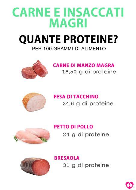 alimenti ricchi di proteine i 6 alimenti ad alto contenuto di proteine
