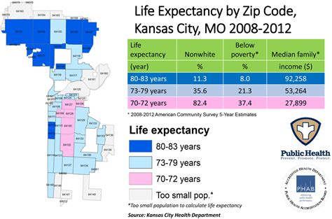 Mba Program By Zipcode by Kansas City Announces Micro Loan Program For Professional