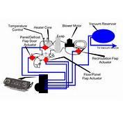 Auto HVAC Vacuum Repair  YouTube