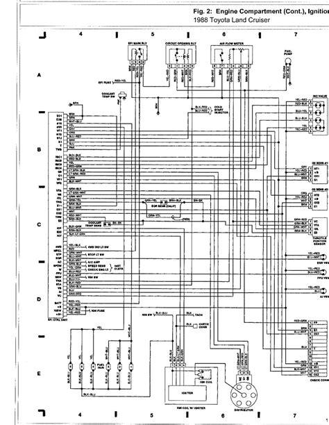 1988 FJ60 Wiring Diagrams - Land Cruiser Tech from IH8MUD.com